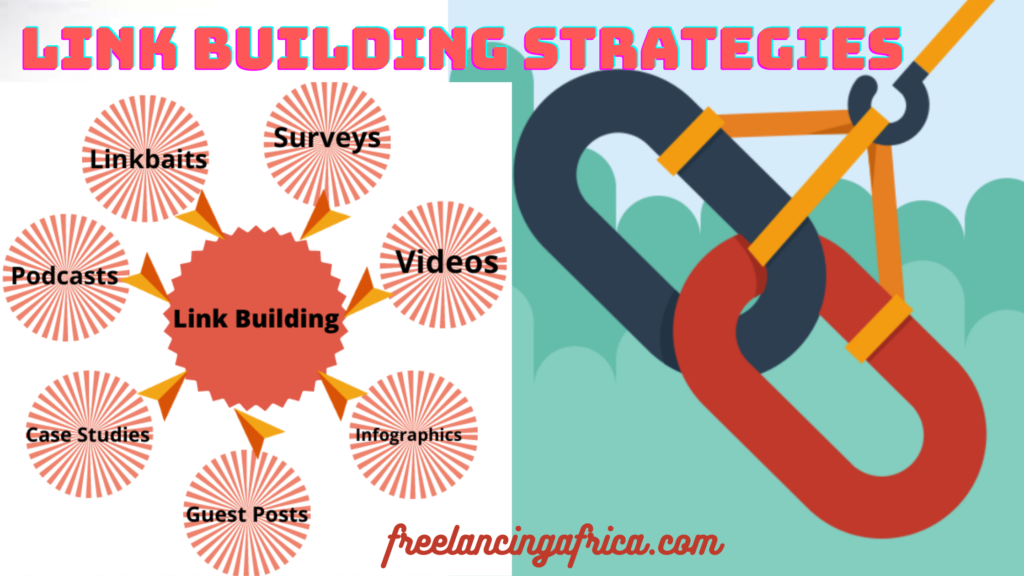 Build Links
